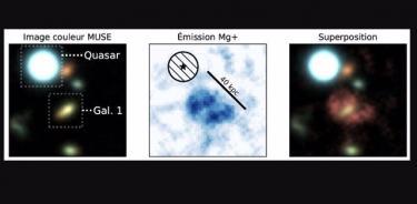 Encontrada una parte de la materia perdida del Universo